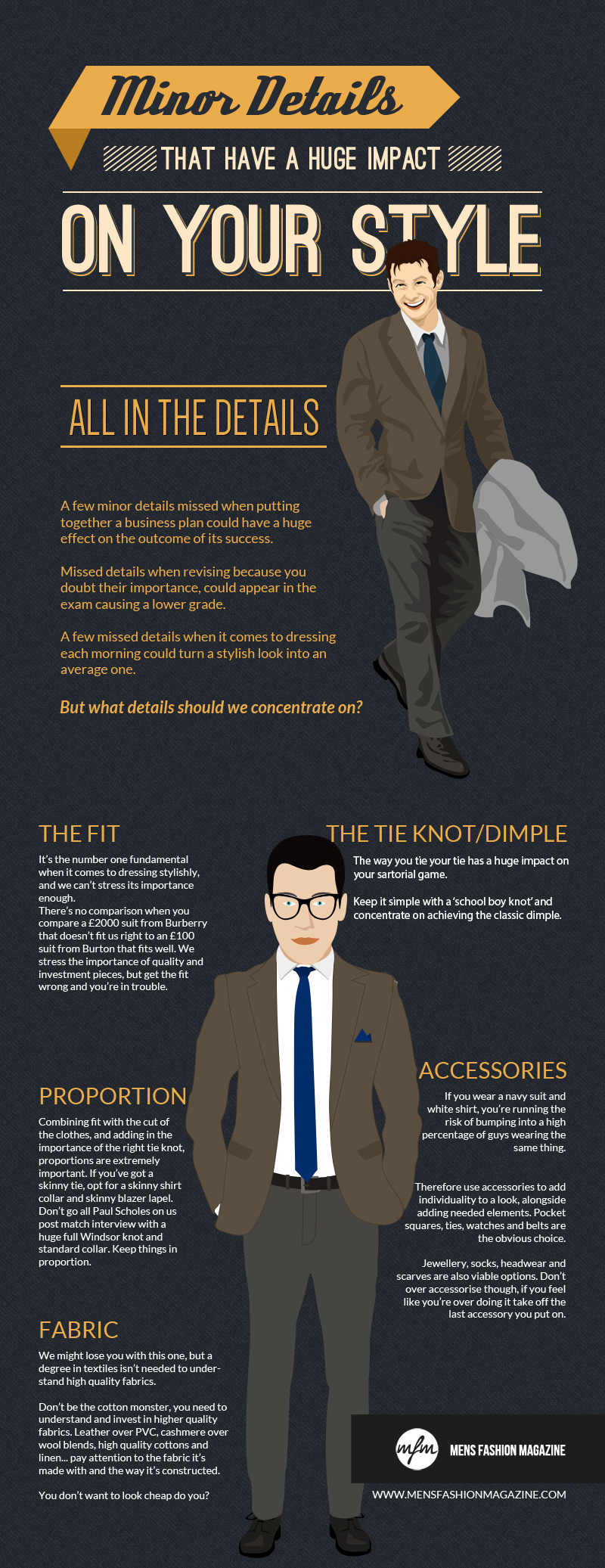 attention to details mens infographic